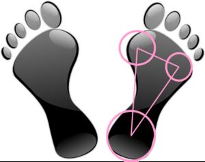 足裏の体重をかける位置